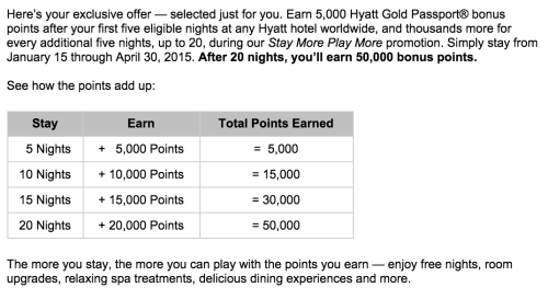 Hyatt Stay More Play More Promotion